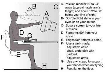 how to set up an ergonomically correct computer work area